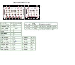2009 nissan titan stereo wiring diagram vehiclepad 2009 nissan titan radio wiring harness jodebal com
