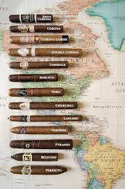 Cigar Chart Poster The Hss Guide To Cigar Sizes Shapes He Spoke Style