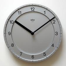 Clock Face Wikipedia