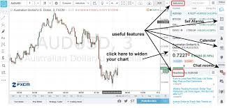 Tradingview Free Charting Package For Binary Options Traders