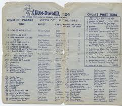 Chum Chart