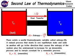 there exists a useful thermodynamic variable called entropy s a natural process will