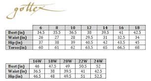 63 Disclosed Badgley Mischka Swimwear Size Chart