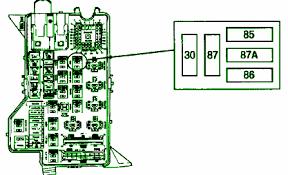 fused ignition switch outputcar wiring diagram 1998 dodge 1500 ram truck behind dash fuse box diagram