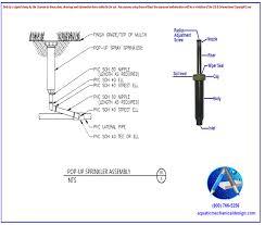 Landscape Irrigation System Design Sheet L 2 Irrigation System Design Aquatic Mechanical
