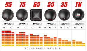 """car subwoofers mtx audio serious about sound® Mtx Thunder 6000 Wiring Diagram mtx car audio subwoofers performance comparison MTX Thunder 6000 10"""" Subwoofer"""
