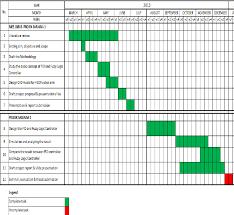 Matlab Gantt Chart Figure 1 1 From Design And Modelling Of 6 Dof Revolute Robot