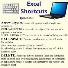 excel shortcuts commonsense 4573 4580 4574