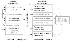 Реферат по дисциплине Информационные системы на тему  hello html 65b32514 png