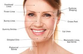 botox uses face