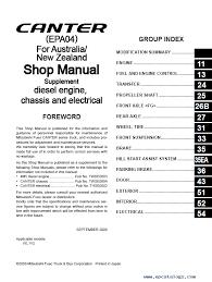 1999 mitsubishi canter wiring diagram 4k wallpapers 1996 fuso fuse 2007 mitsubishi fuso wiring diagram at Mitsubishi Fuso Wiring Diagram