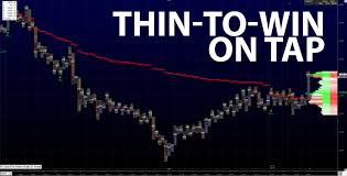 Nq 100 Futures Chart S P 500 Futures End Of The 2nd Quarter Max Pain