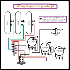 fender deluxe player strat wiring diagram pdf fender discover fenderacircreg forums u2022 view topic my first strat in over 20 years