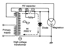 condenser wiring schematic on condenser discover your wiring microwave oven turntable motor wiring diagram