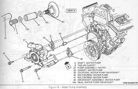 heads and cam install guide for a 1994 lt 1 using the two gaskets install the water pump the short bolts should be torqued to 31 lb ft while the long ones to 33 lb ft