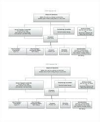 free downloadable organizational chart template organizational chart template excel download organizational chart