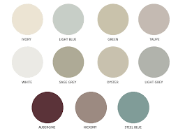 Kitchen Paint Colour Chart Blue 1505g20y Dulux Colour Used On The Kitchen Units In