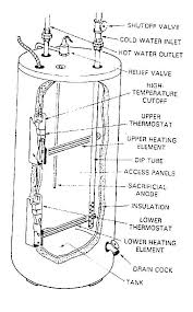 wiring diagram rheem hot water heater images trailer wiring electric water heater wiring diagram further hot
