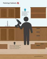 Removing Kitchen Cabinets How To Remove Kitchen Cabinets Maxphotous