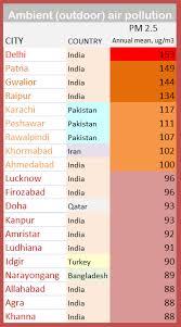 India The Global Chart Topper Musafir Namah