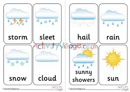 Click share this story on facebook. Weather Symbol Cards