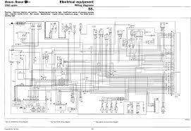 2011 fiat panda general fuse box diagram wire center \u2022 fiat grande punto 1.2 fuse box diagram fiat idea wiring diagram automotive block diagram u2022 rh carwiringdiagram today