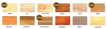 wood used for furniture. Type Of Woods For Furniture Used Types Wood  Cabinets . I