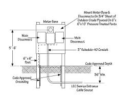 electric sub meter wiring diagram wirdig 400 meter wiring diagram for service square d panels 200 service meter