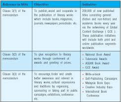 executive summary of books investors executive summary ypbn
