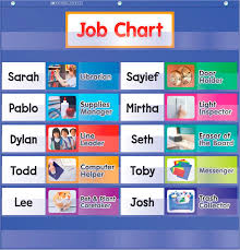 Chart Holder For Classroom The Importance Of Classroom Jobs No Greater Call
