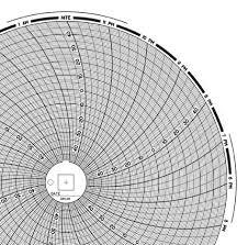 Circular Chart Paper Din 411 Dickson Circular Chart Paper