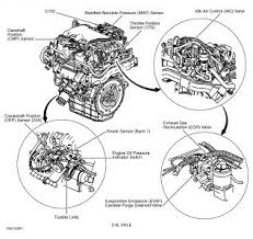 2000 chevy impala engine diagram data wiring diagrams \u2022 2000 chevy impala wiring diagram at 2000 Chevy Impala Wiring Diagram