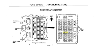 j30 fuse box on wiring diagram 1999 infiniti i30 fuse box wiring diagrams schematic jeep j30 j30 fuse box