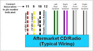 kenwood stereo wiring diagram color code kenwood diy wiring diagrams Kenwood Stereo Wiring Diagram Color Code radio wiring diagram color codes nilza net kenwood stereo wiring diagram color code