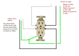 25 year old residential wiring �\u20ac\u201c suddenly one outlet (so far) has outlet wiring color code Outlet Wiring #29
