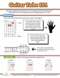 How To Read Guitar Tabs Guitars Guitar Lessons Guitar