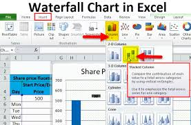 Stacked Waterfall Chart Excel 2016 Waterfall Chart In Excel Examples How To Create