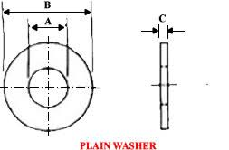 Metric Washer Sizes Chart Metric Flat Washer Dimensions