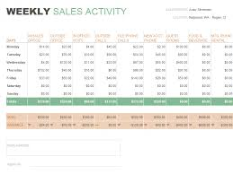sales report example excel weekly sales activity report office templates