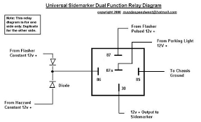 relay wiring diagram 5 pin wiring diagrams schematics Dorman 5 Pin Relay Wiring Diagram at Wiring Diagram For 5 Pin Relay