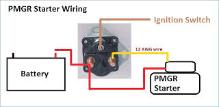 gm starter solenoid wiring diagram wiring diagram for you • awesome gm starter solenoid wiring diagram business in rh business in western com chevy starter
