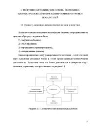 Экономико математические методы планирования ресурсных показателей  Курсовая Экономико математические методы планирования ресурсных показателей 5