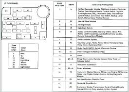 98 ford f150 interior fuse box diagram free download wiring diagrams 98 ford f150 interior fuse box diagram 98 ford f150 interior fuse box diagram free download wiring diagrams 1998 f 150 cabin layout