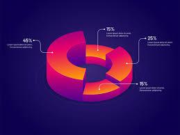 Isometric Illustration Of Pie Chart Vector Premium Download