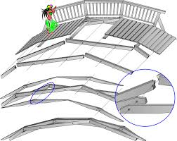 Small Picture Plain Garden Bridge Plans Free R And Inspiration Decorating