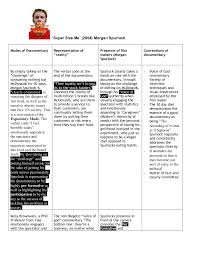 l super size me analysis handout