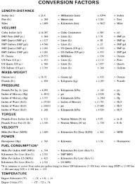 Conversion Chart Standard Measurement Bedowntowndaytona Com