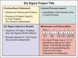 Three Steps To Successful Six Sigma Project Selections
