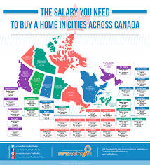 the salary you need to buy a home in cities across i huffpost com gen 3787312 original jpg