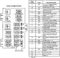 2004 ford e150 fuse box diagram 2004 ford crown vic fuse box diagram 2004 image 1993 e150 fuse box diagram 1993 auto